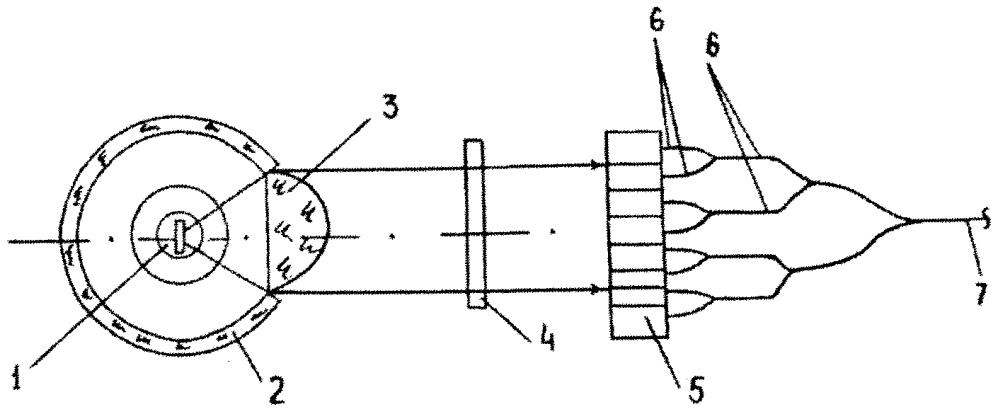 Устройство ввода некогерентного излучения в световод