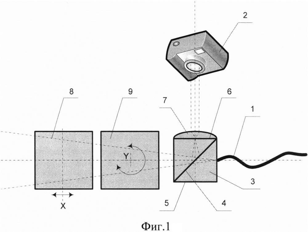 Автогидирующая оптико-механическая система оптоволоконного спектрографа со встречной засветкой оптоволокна