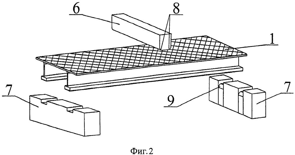 Оснастка для испытаний на изгиб конструктивно-подобных образцов гибридной панели крыла