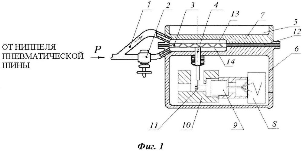 Устройство для исследования энергетических потерь в пневматических шинах колесных транспортных средств
