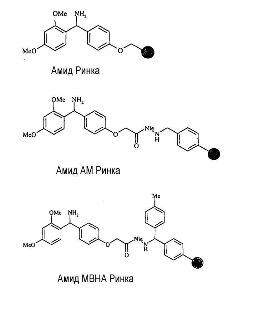 Способ синтеза терапевтических пептидов