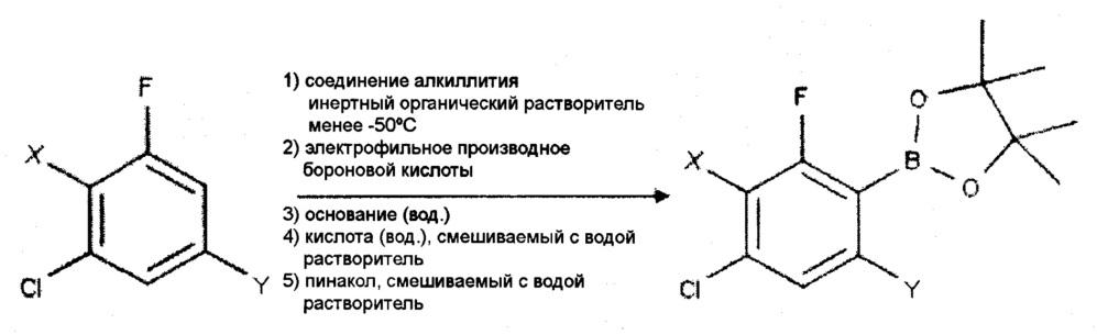 Способы получения сложных эфиров пинакола и 4-хлор-2 фтор-3- замещенной фенилбороновой кислоты и способы их применения