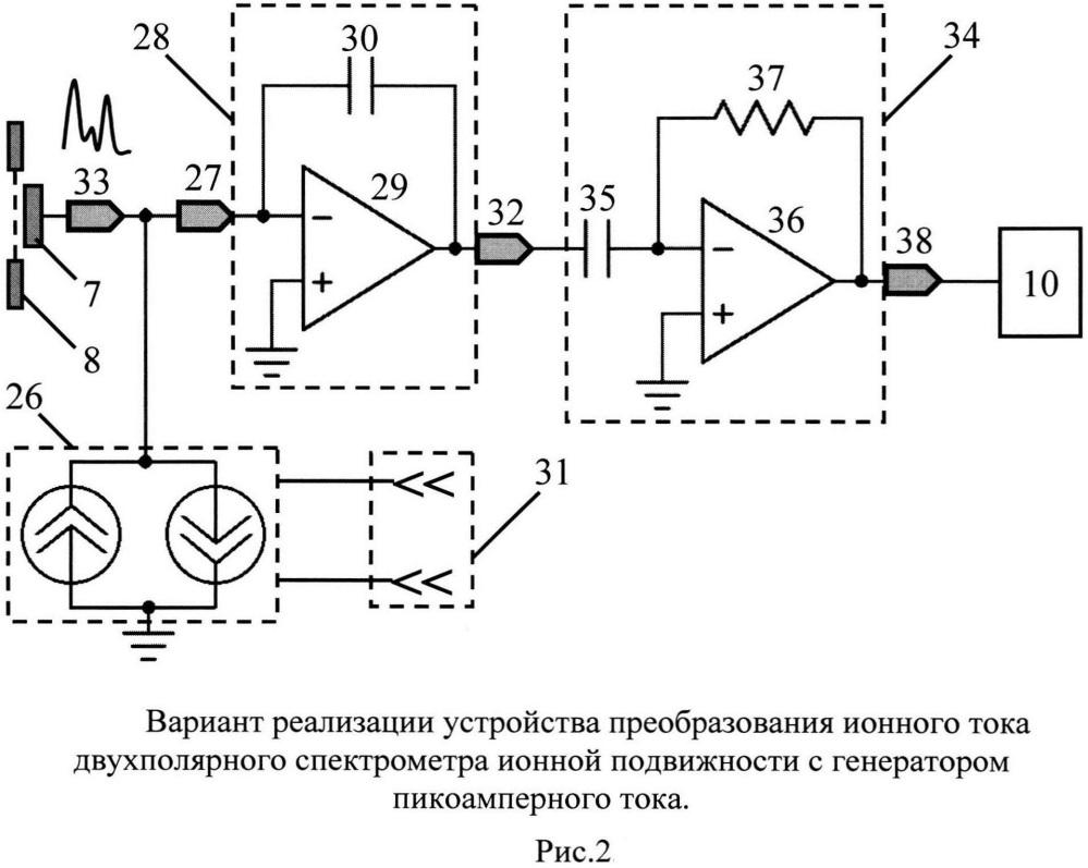 Устройство преобразования ионного тока спектрометра ионной подвижности