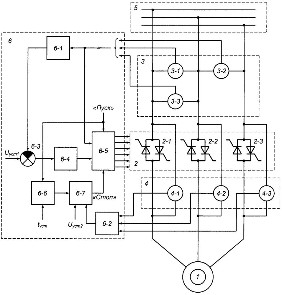 Способ плавного пуска асинхронного двигателя с короткозамкнутым ротором