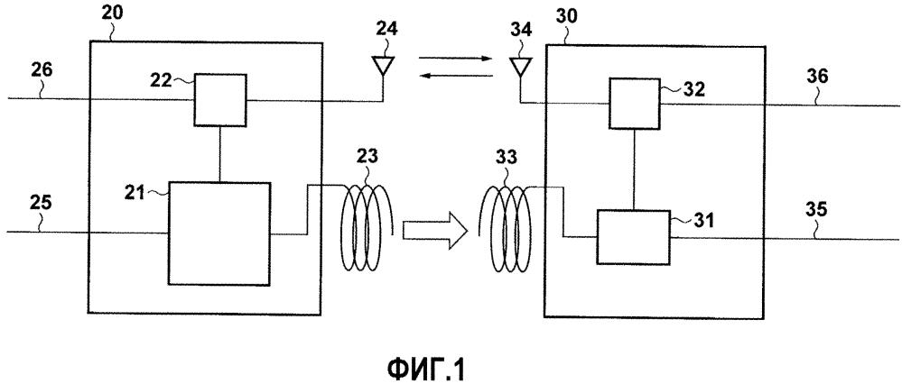 Устройство передачи энергии, устройство приема энергии, способы управления ими и программа