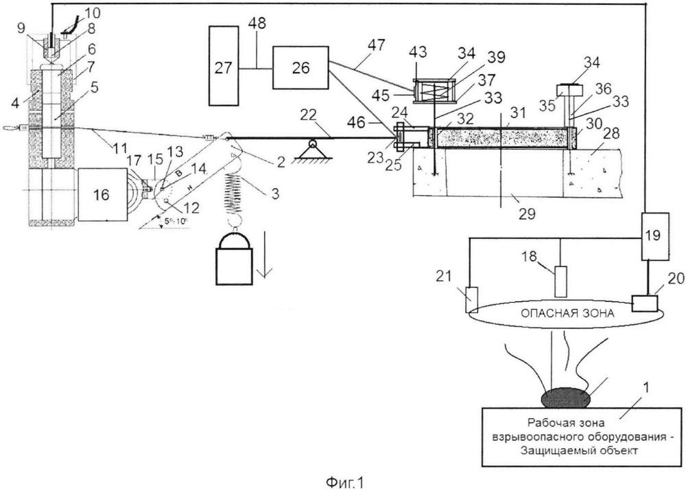 Система индикаторов безопасности для предотвращения чрезвычайных ситуаций взрывного характера