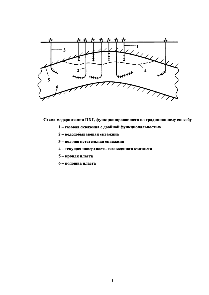 Способ создания подземного газохранилища в водоносном пласте