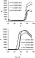 Сконструированные белки повторов, которые связываются с сывороточным альбумином