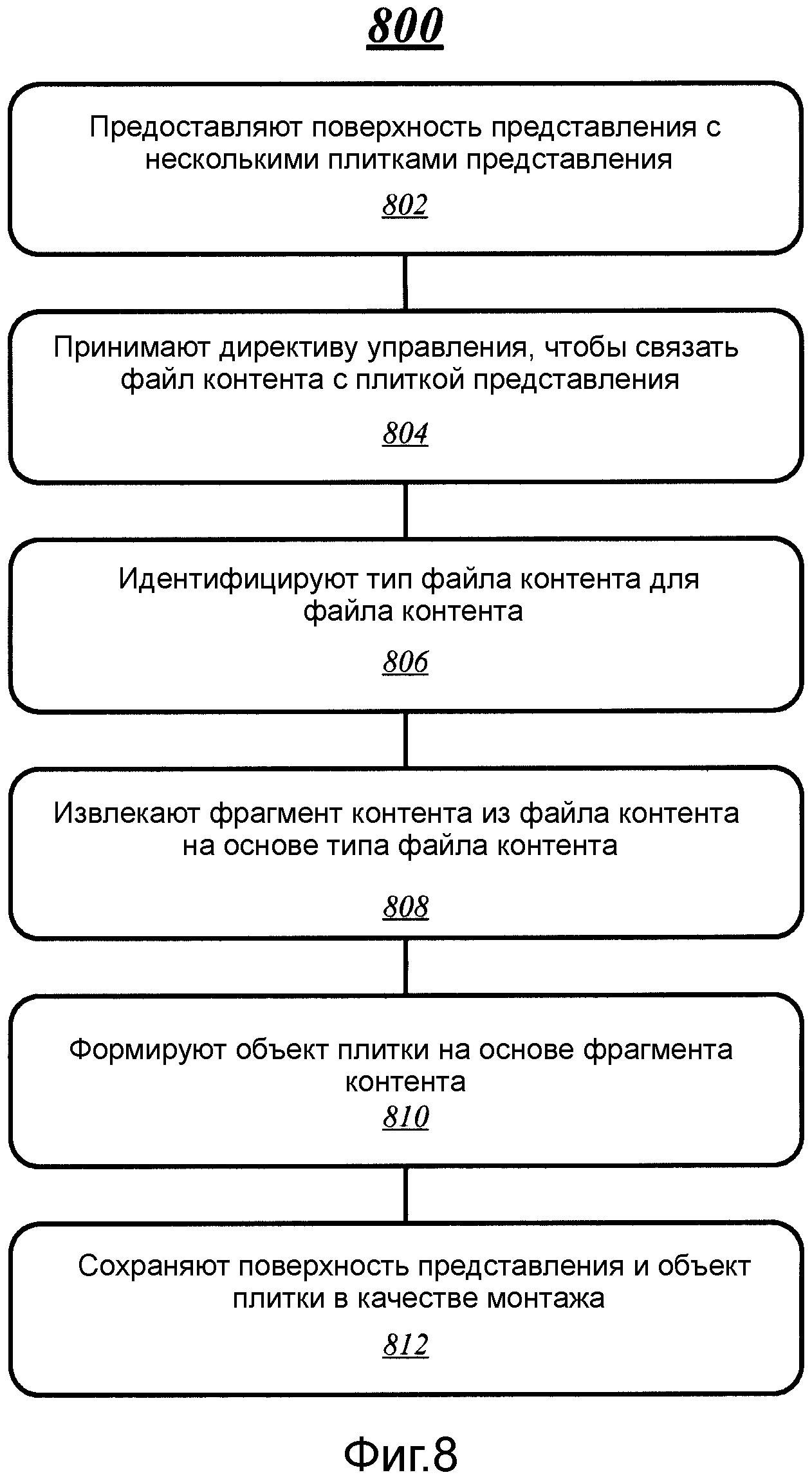 Методика для электронной агрегации информации
