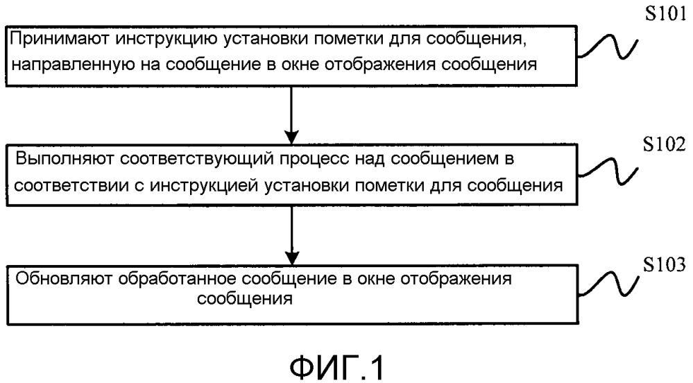 Способ, установка и терминальное устройство для отображения сообщений
