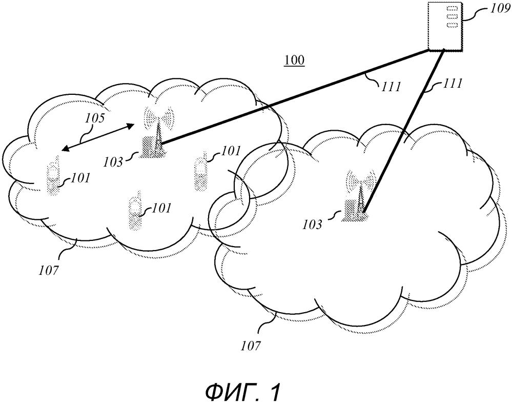 Способ и устройство для пакетной передачи с использованием crc и пакетов равной длины
