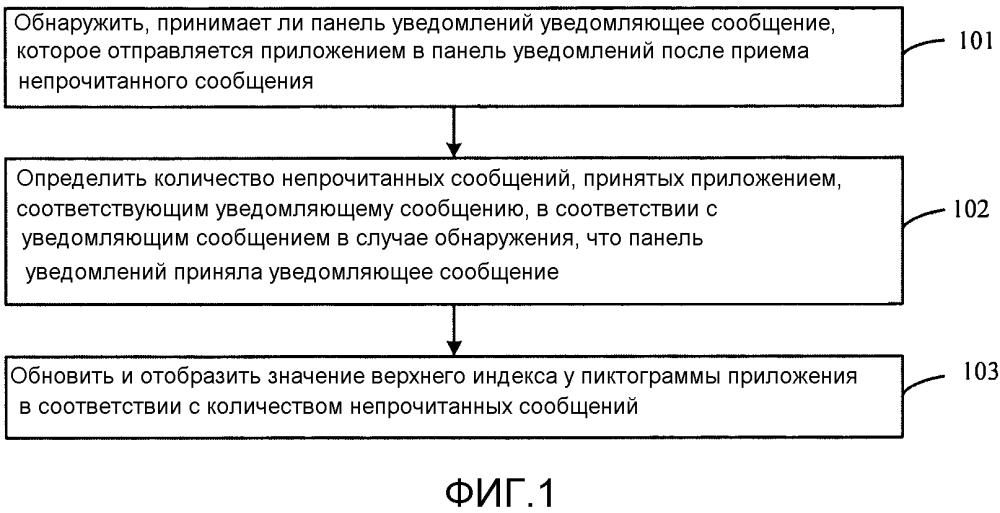 Способ для добавления верхнего индекса приложения и устройство