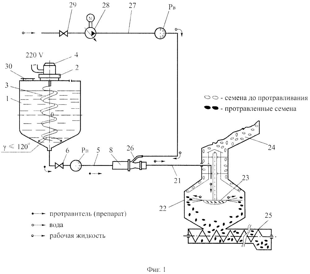 Система приготовления рабочей жидкости протравителей семян