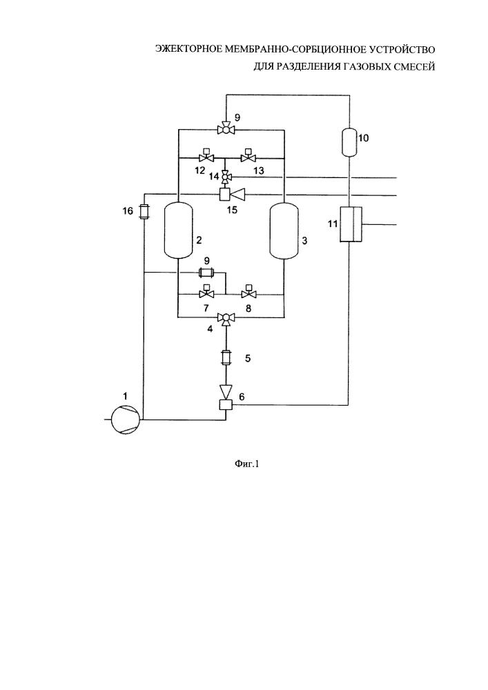 Эжекторное мембранно-сорбционное устройство для разделения газовых смесей