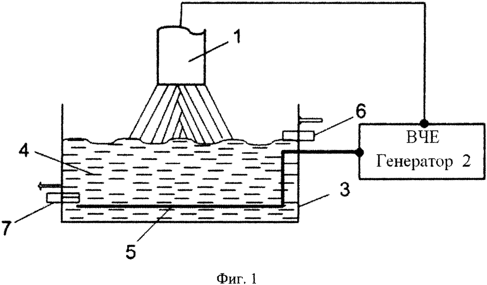 Способ получения электрического разряда (варианты)