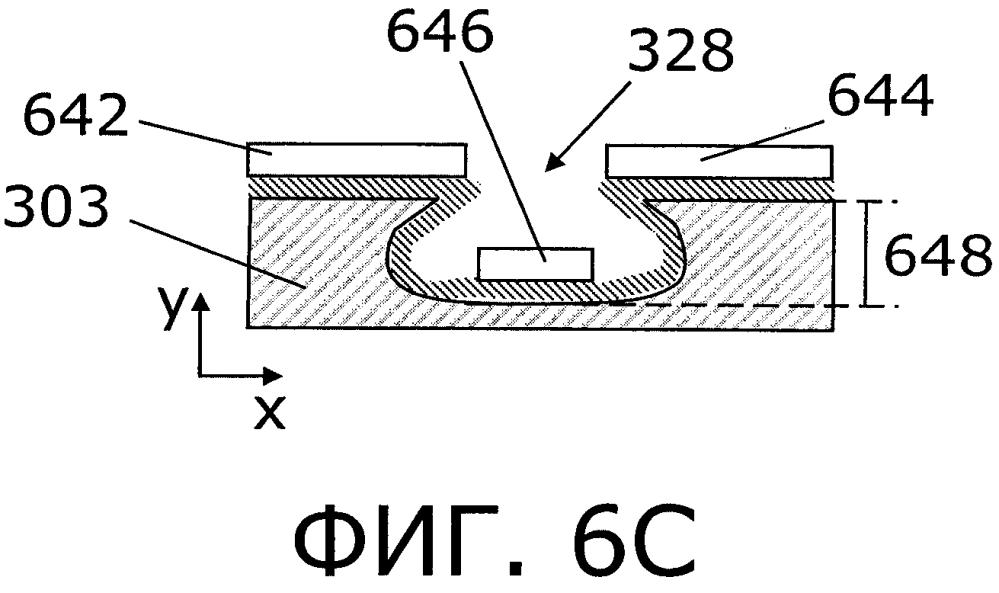 Способ получения подложек для сверхпроводящих слоев