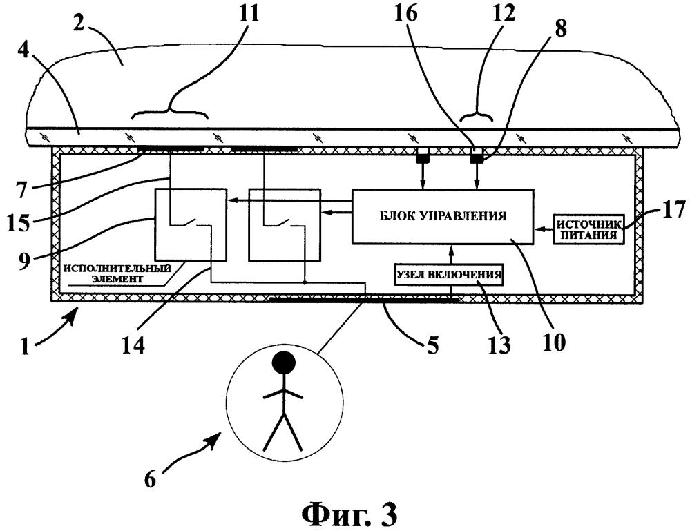 Способ и устройство для аутентификации данных