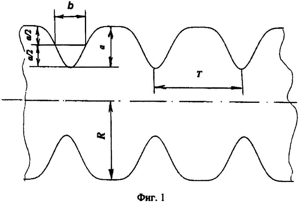 Гибкий круглый гофрированный одномодовый волновод