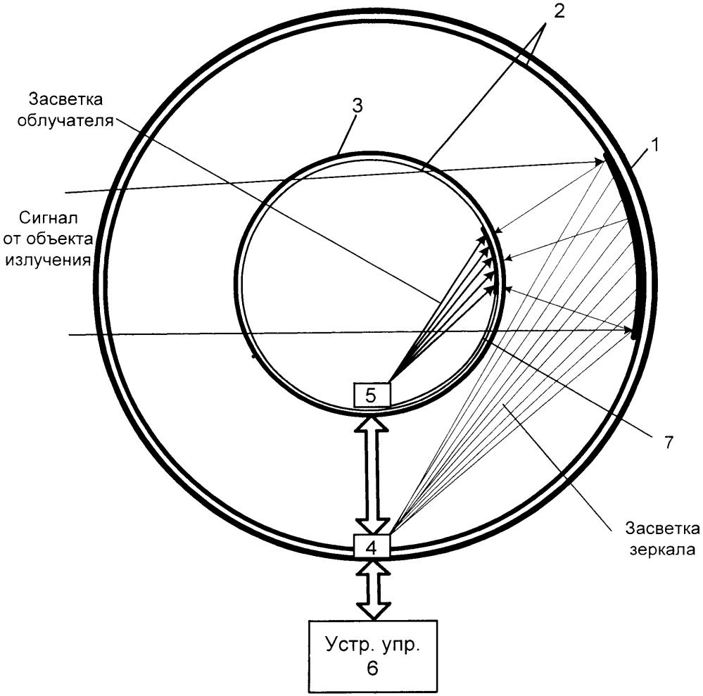 Статичная антенная система