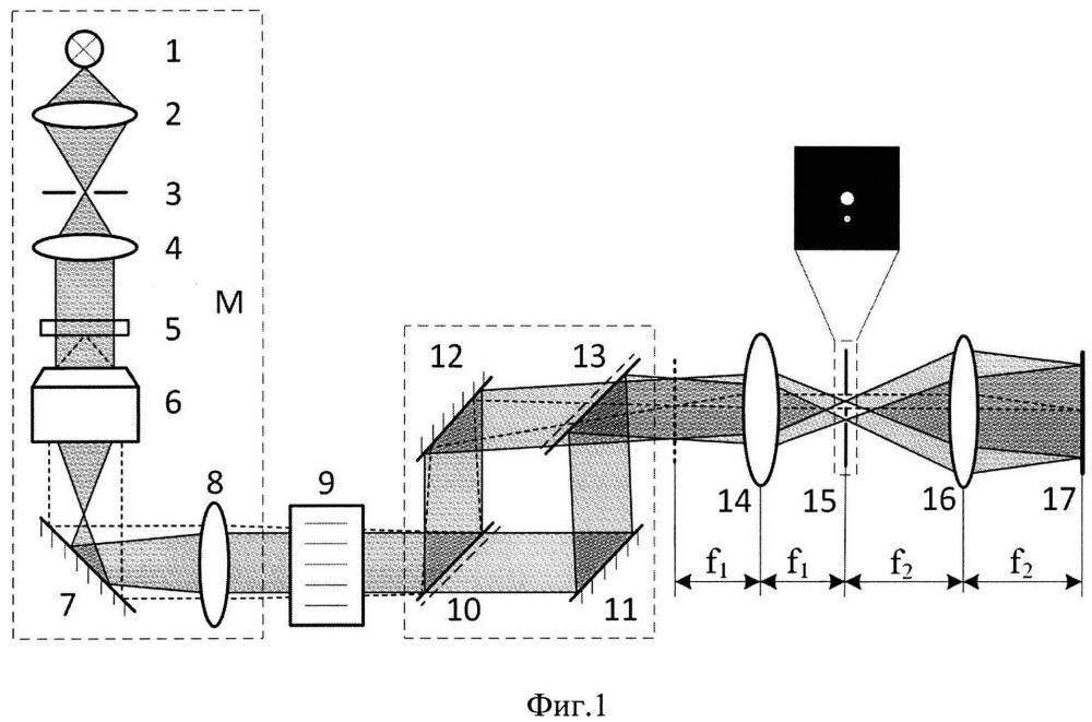 Метод и устройство для регистрации изображений фазовых микрообъектов в произвольных узких спектральных интервалах