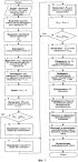 Способ сравнительной оценки структур сети связи