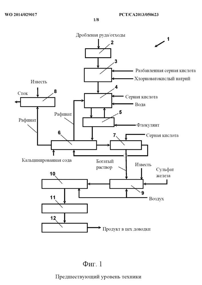 Гидрометаллургический способ с применением многоступенчатой нанофильтрации