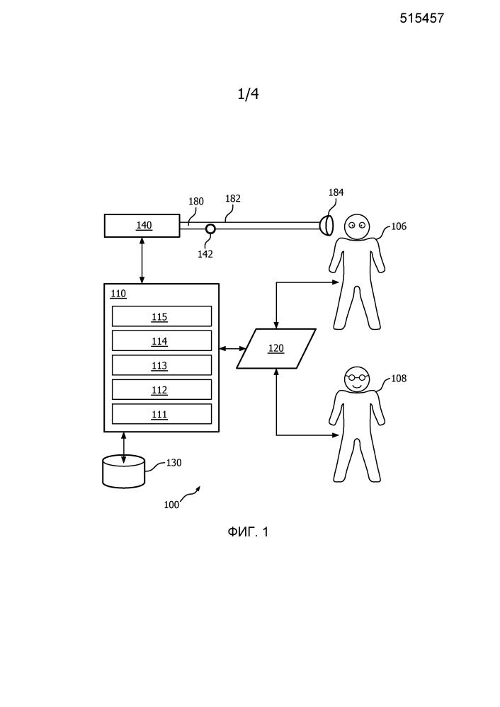 Автоматическая регулировка синхронности с пациентом для неинвазионной вентиляции легких