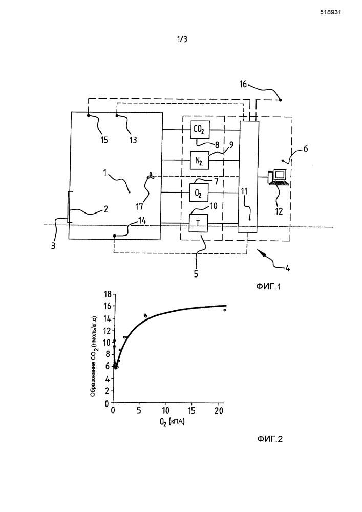 Способ и оборудование для контролирования атмосферы в помещении, заполненном продукцией сельского хозяйства или садоводства