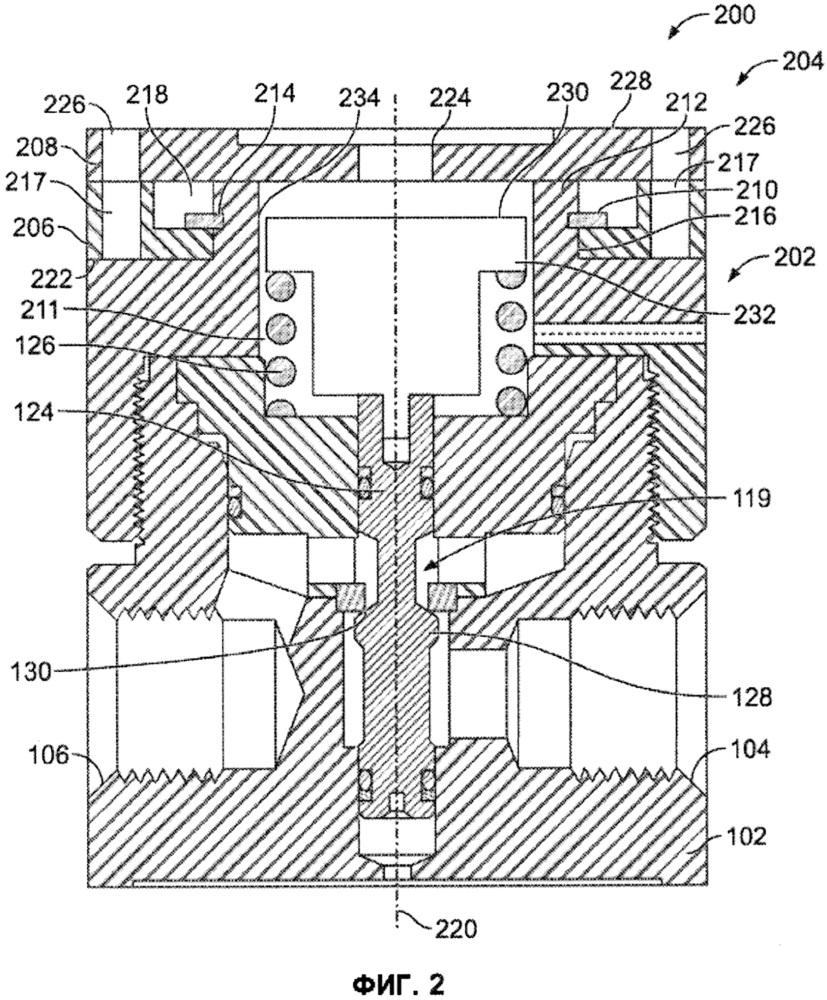 Сборочные узлы для использования с регуляторами потока