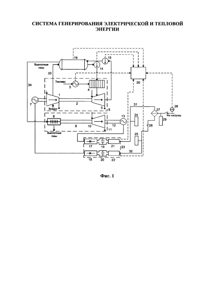 Система генерирования электрической и тепловой энергии