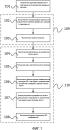 Способ, устройство и система для реконструкции магнитно-резонансного изображения
