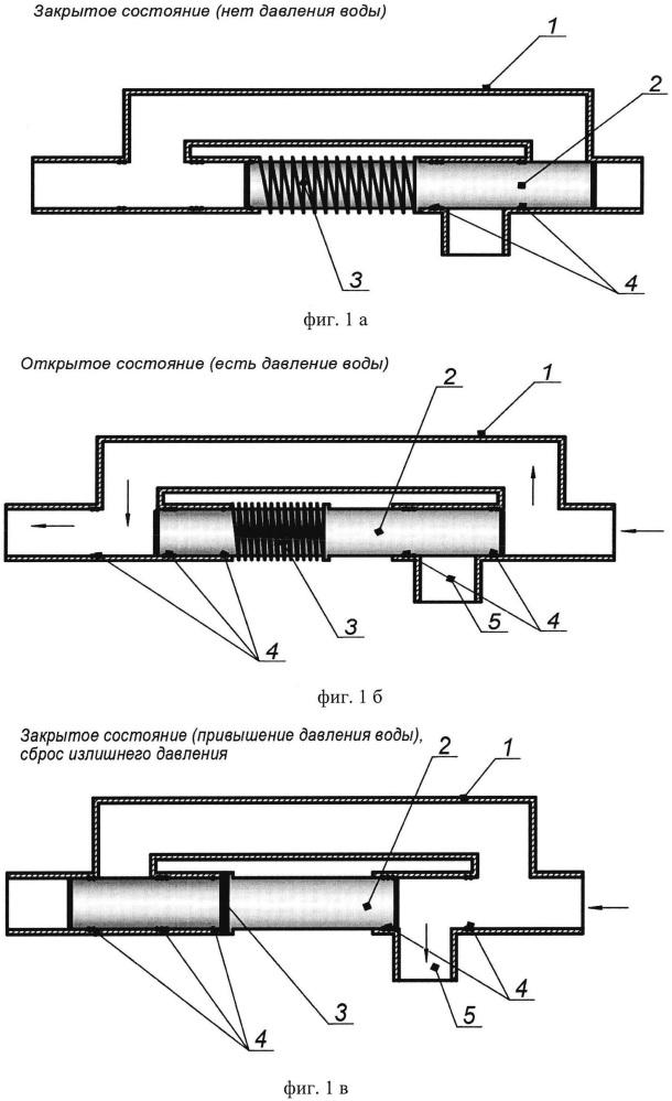 Гидромеханическое устройство для плавной нагрузки гидравлической системы