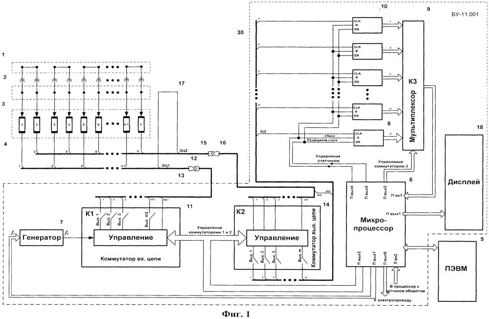 Способ проверки отсутствия перерывов контактирования между щетками и кольцами в коллекторном токоподводе и устройство для его реализации