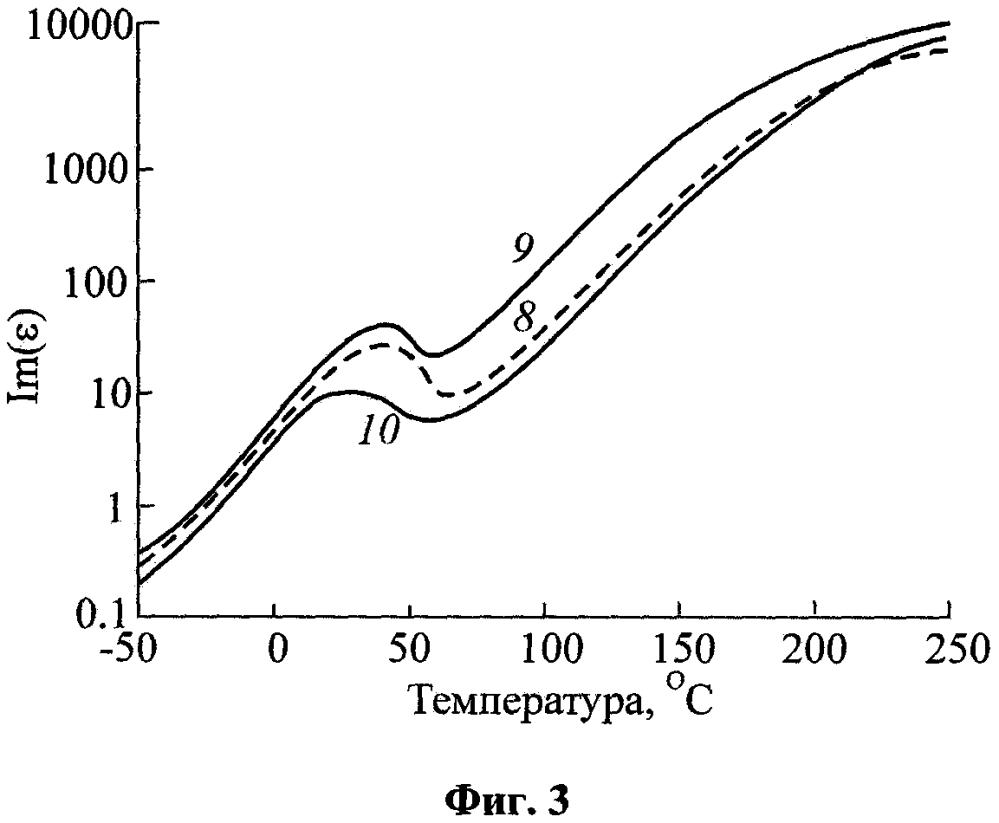 Чувствительный элемент датчика температуры