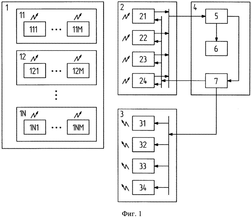 Способ и система позиционирования группы подводных объектов в ограниченном водном объеме
