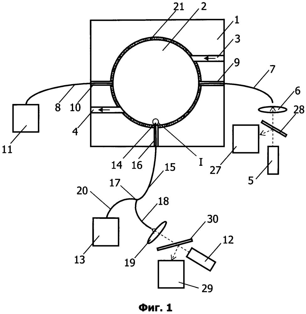 Устройство для регистрации оптических параметров жидкого аналита