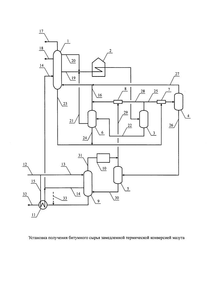 Установка замедленной термической конверсии мазута