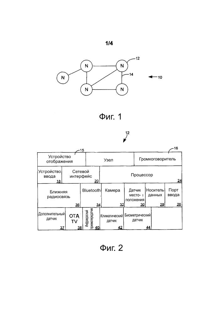 Применение многосвязной сети на стационарном предприятии с подвижными позициями