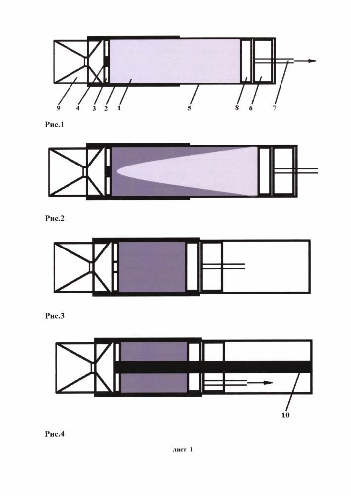 Способ изготовления заряда рдтт из смесевого ракетного топлива