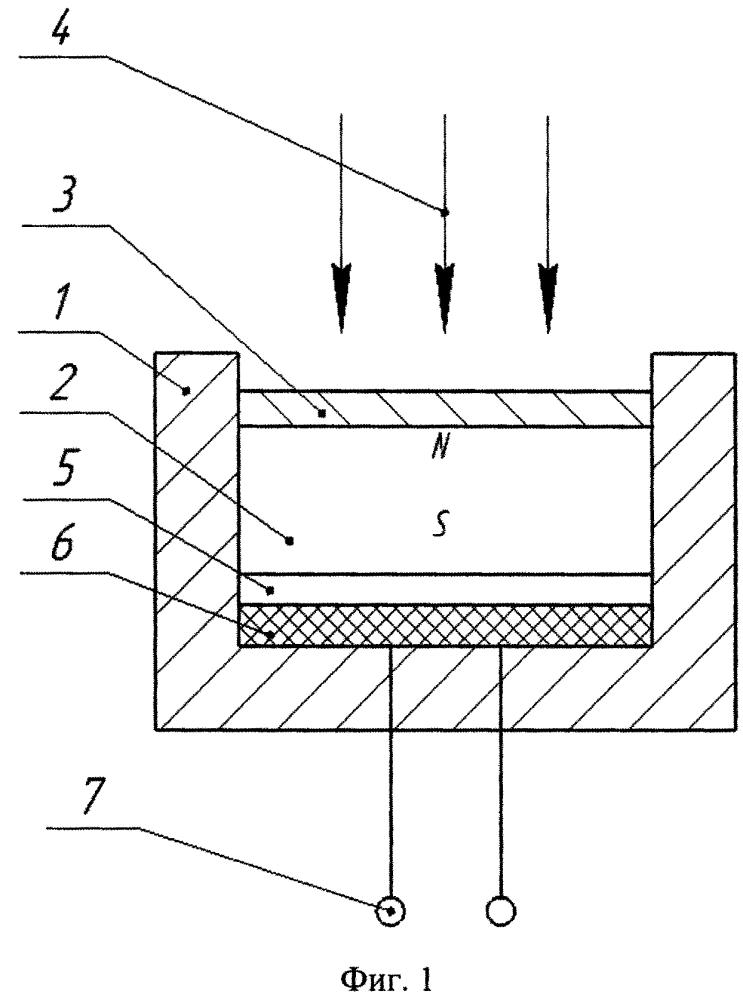 Магнитотепловой генератор для космического аппарата