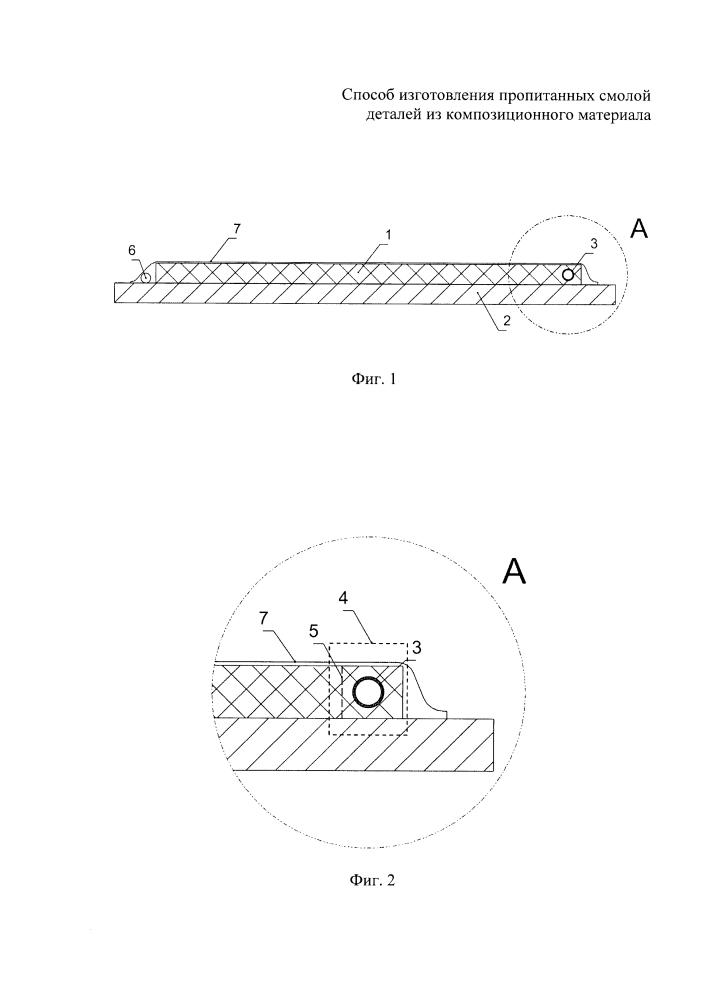 Способ изготовления пропитанных смолой деталей из композиционного материала