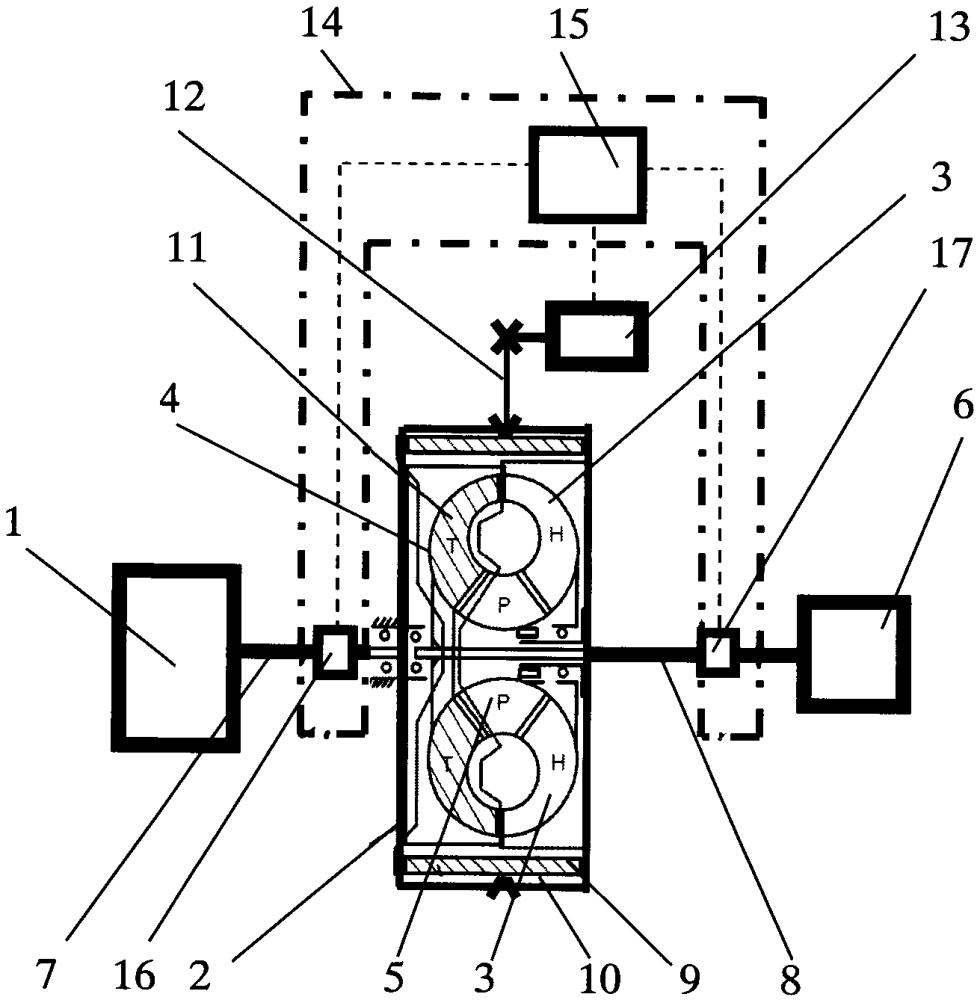 Способ работы гидротрансформатора транспортного средства