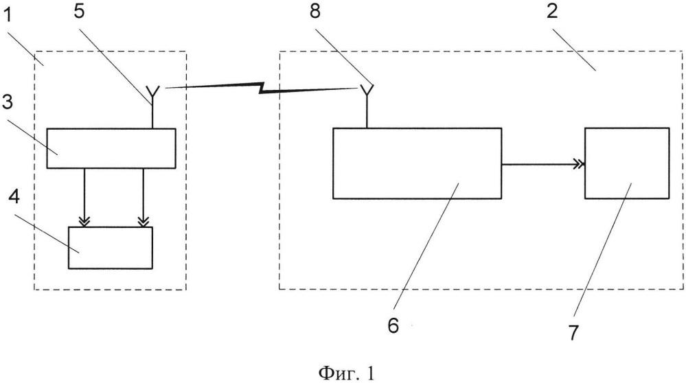 Система обнаружения движущихся объектов за преградой