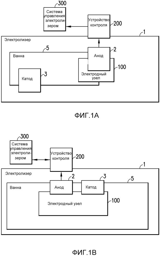 Системы и способы для предотвращения термитных реакций в электролизерах