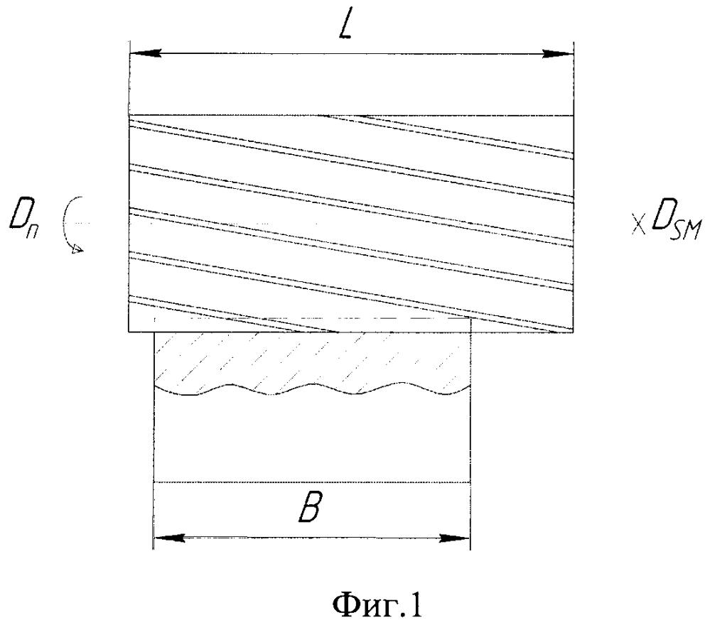 Способ фрезерования плоских и контурных поверхностей