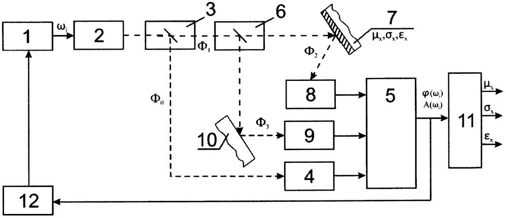 Устройство бесконтактного измерения электромагнитных параметров тонких пленок