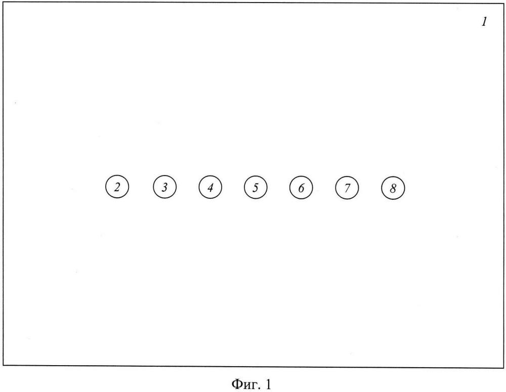 Способ оперативной оценки спектральных характеристик чувствительности цифровых фотокамер