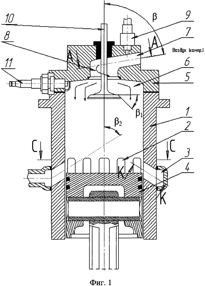 Двухтактный двигатель внутреннего сгорания с наивысшими технико-экономическими и экологическими критериальными параметрами и электронным управлением аккумуляторной системой впрыска топлива широкого фракционного состава