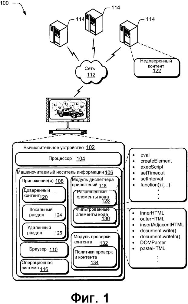 Обработка контента для приложений