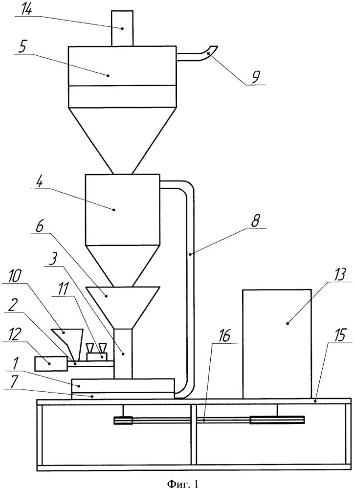 Роторно-вихревая мельница и ее рабочий орган